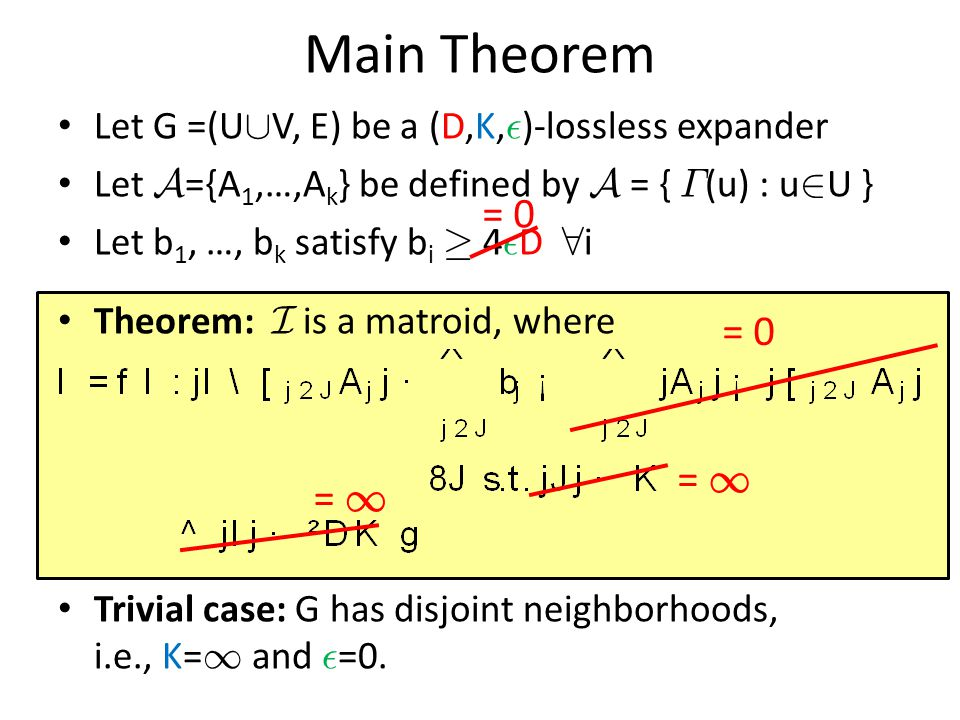 Main Theorem Let G =(U[V, E) be a (D,K,²)-lossless expander. Let A={A1,…,Ak} be defined by A = { ¡(u) : u2U }